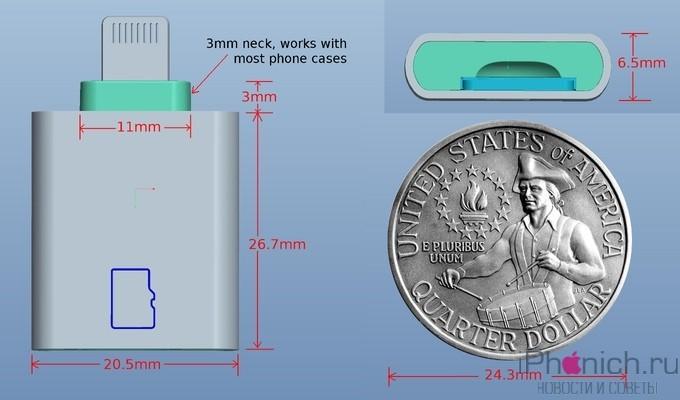 Размером с монету; маленький, компактный, тонкий.