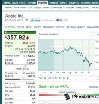 Акции Apple упали