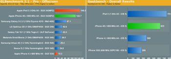 Частота чипа A5 в iPhone 4S — 800 МГц