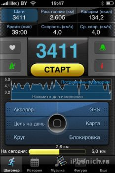 Pedometer PRO GPS для iPhone/iPad