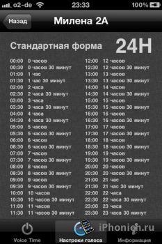 Voice Time - Говорящие часы