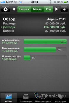Мои расходы для iPhone и iPod