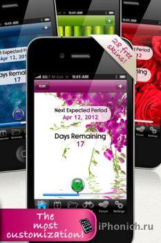 iPeriod Ultimate - Календарь менструального цикла
