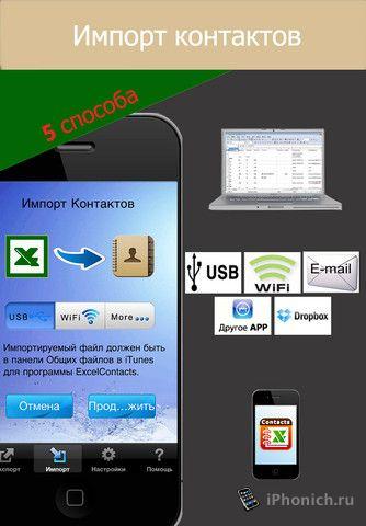 для iphone программа фотографии