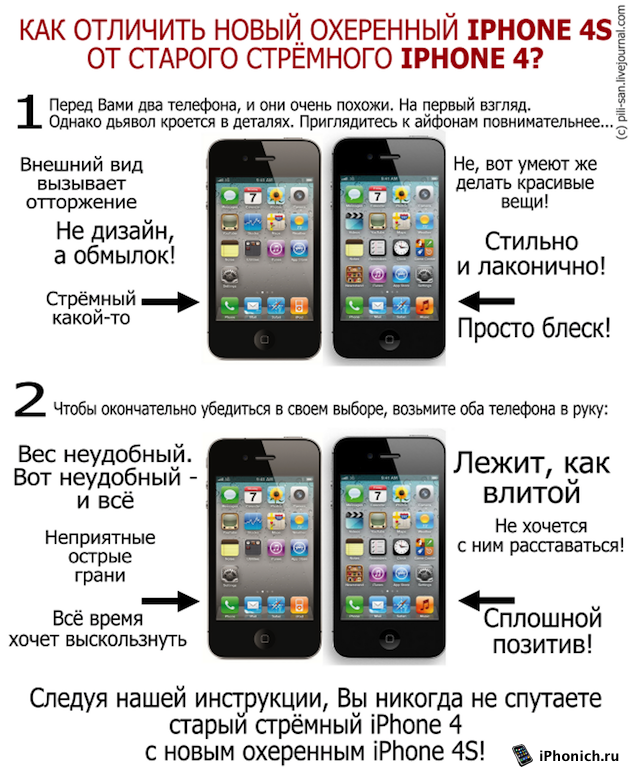 Как отличить iPhone 4 от iPhone 4S?