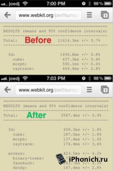 Ускоряем Safari и Chrome для iOS в 4 раза