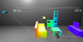 Игровой 3D-сканер для iPad