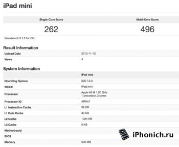iPad mini с Retina vs iPad mini