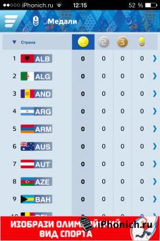 Результаты Сочи 2014 - следи за медальной гонкой на iPhone