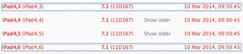 В iOS 7.1  обнаружены две новых модели iPad