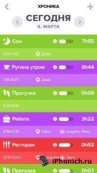 OptimizeMe - Аналитический Ежедневник