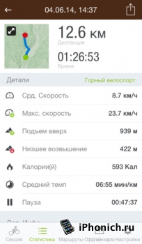 Runtastic Mountain Bike PRO GPS Cycling Computer