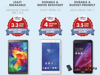 Прочность: iPad Air 2 vs Nexus 9 vs Samsung Note Pro