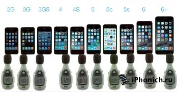 Какой iPhone самый громкий? (видео)