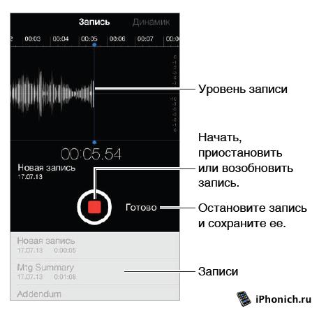 Как отправить голосовое сообщение с iPhone?