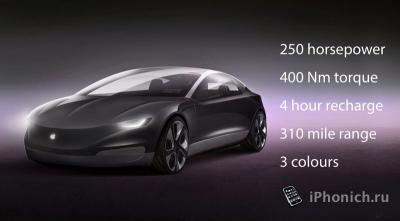 Так вот какой ты Apple car (концепция)