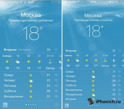 iOS 8 vs iOS 9: Сравнение интерфейса