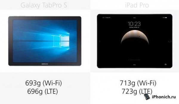 Сравнение iPad Pro и Galaxy TabPro S
